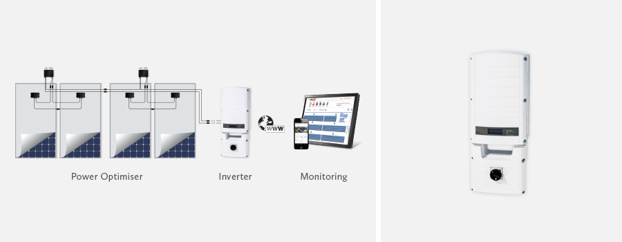 Three Phase Inverters Solaredge