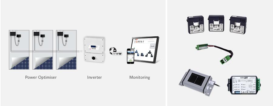 metering and sensors