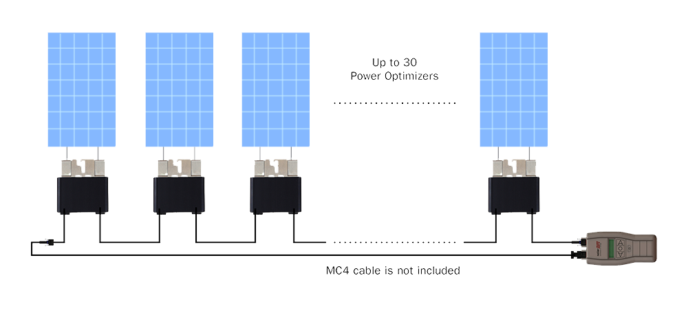 SolarEdge Key Scenarios